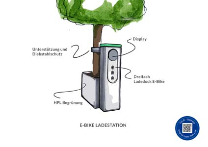 Ladestation E-BIKES