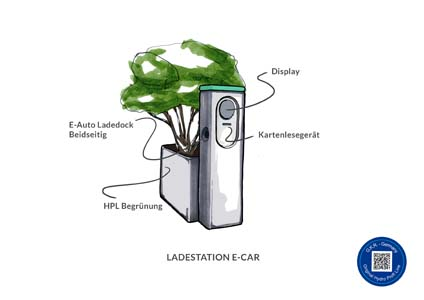 Ladestation E-CAR